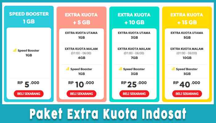 Paket Internet Indosat Terbaik