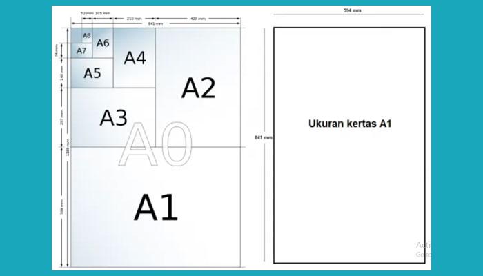 Ukuran Kertas A1 Pixel