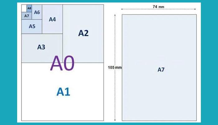 Ukuran Kertas A7 Berapa Cm