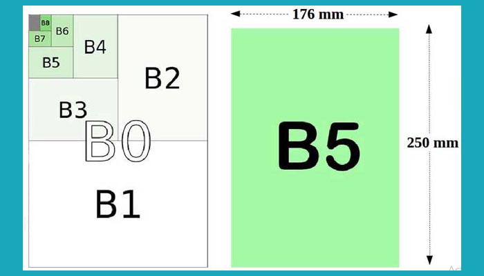 Ukuran Kertas B5 Dalam Pixel
